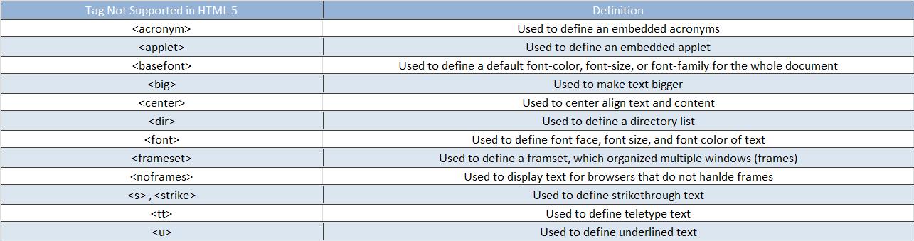 html5 cheat sheet 2014 pdf