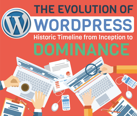 Wordpress Timeline Featured Image