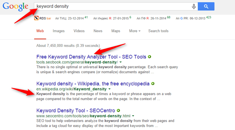 keyword density via Google