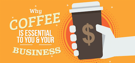 Why Coffee is Important to your Business