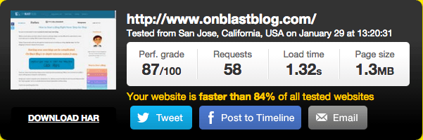 On Blast Blog's Pingdom Score