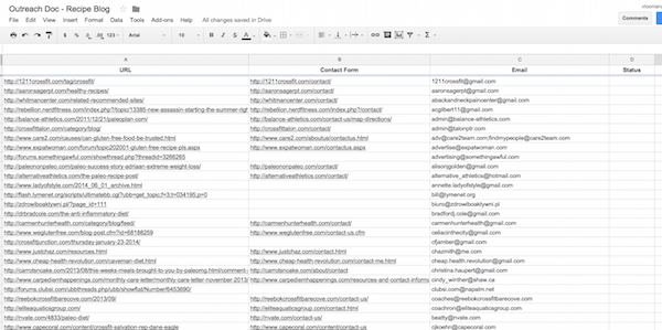 Exported URL Profiler Results