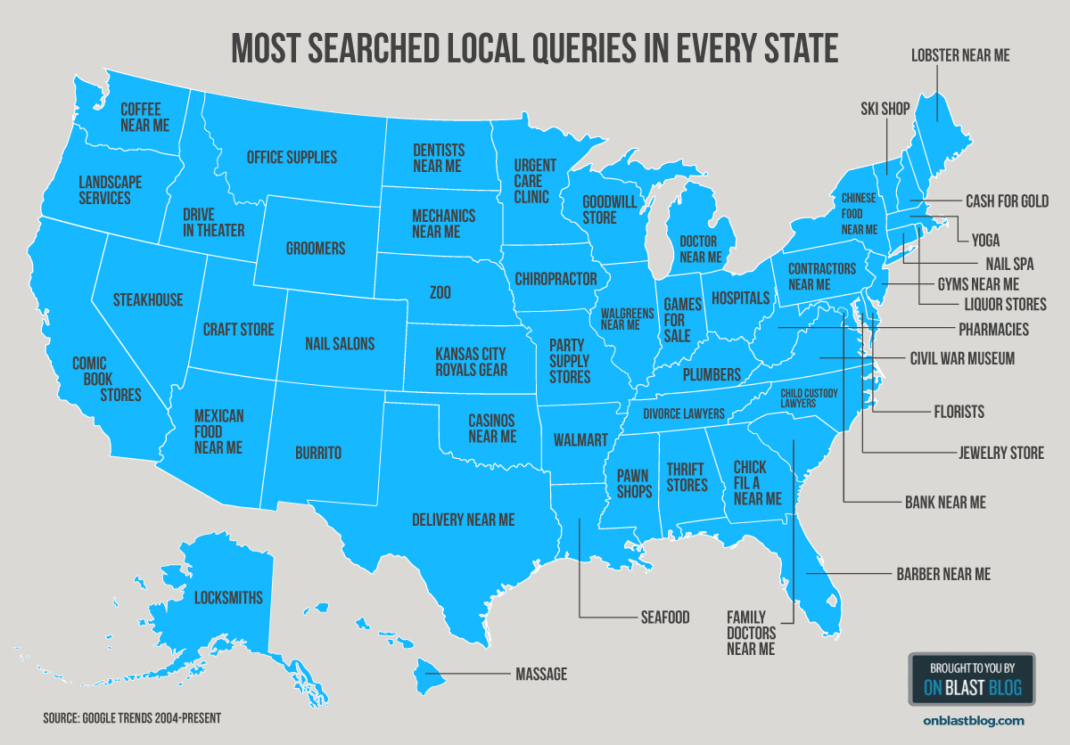 most popular local searches