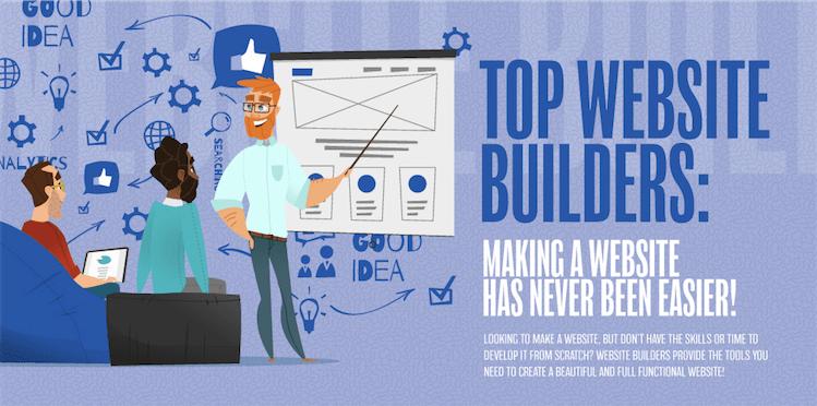 top website builders - 2