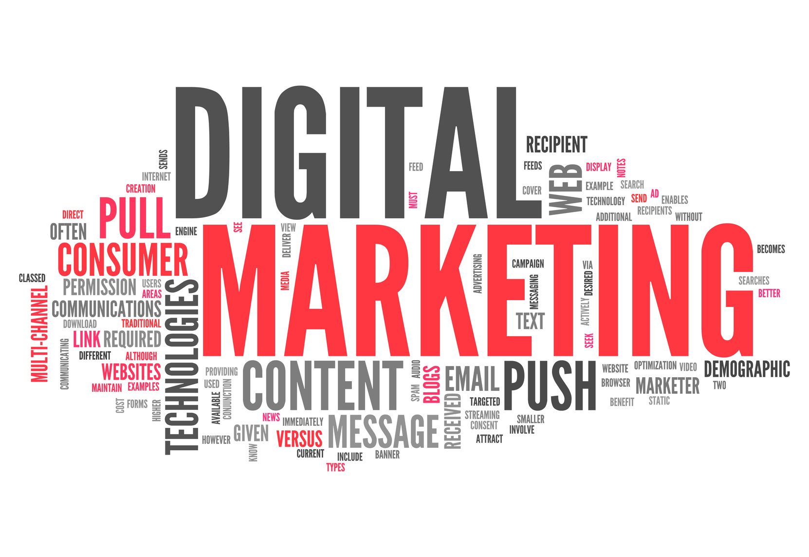 best-digital-marketing-blogs.jpg