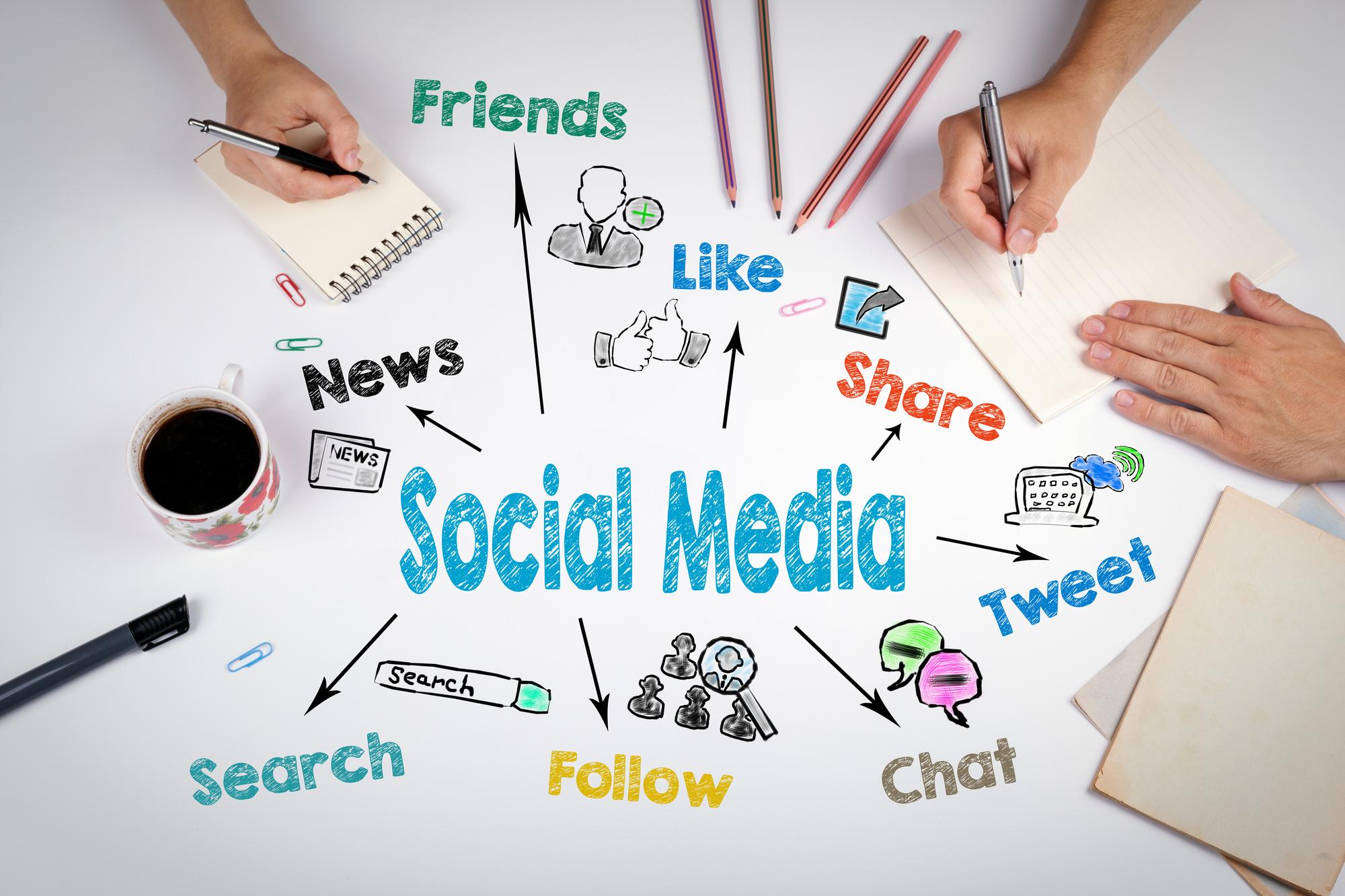 blog on social media